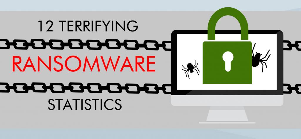 Ransomware Statistics Infographic 2018